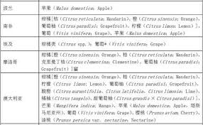 fedex si鑒e social si鑒e social apple 100 images si鑒e social apple 100 images
