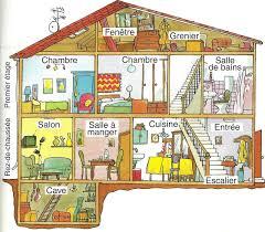 vocabulaire de la chambre français niveau intermédiaire vocabulaire la maison