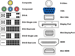 wire cable conversions for audio
