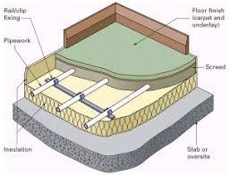 plumbing scl plumbing