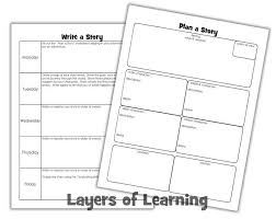 teaching kids to write a story layers of learning