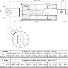 black friday log splitter log splitter cylinder magister hydraulics