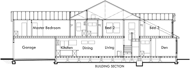 home plan search side view house plans home deco plan search with rear kitchen modern