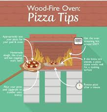Backyard Pizza Oven Kit by Building A Mortarless Wood Fire Pizza Oven Oven Pizzas And Bricks