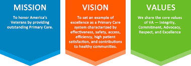 Careteam Family Health Your Healthcare Primary Care Patient Care Services