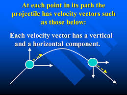 chapter 3 projectile motion ppt download