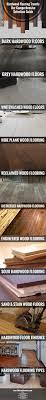 Laminate Floor Vs Hardwood Hardwood Flooring Trends Our Comprehensive Selection Guide Home