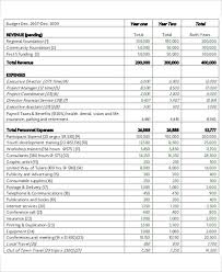 nonprofit budget template business template