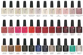 shellac gel nail salon sevierville pigeon forge tennessee