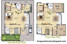 Kerala Home Design Videos Health Arogyam News Vasthu Kerala News Malayalam Mp3 Videos Home