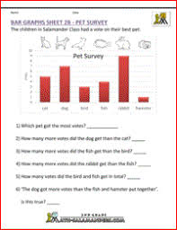 bar graphs 3rd grade