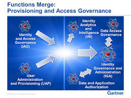 identity governance and administration how we got here brian