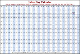 julian date calendar 2015 online calendar templates