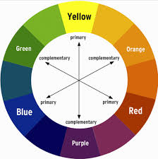 Yellow Red Color Blindness How To Optimize Charts For Color Blind Readers Venngage
