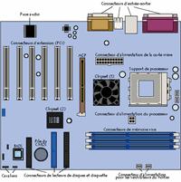 carte mere ordinateur bureau changer la carte mère d un ordinateur de marque