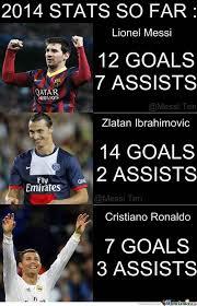 Funny Messi Memes - messi vs zlatan vs ronaldo fansfoot you ll never laugh alone
