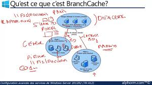 mode bureau windows 8 alphorm com formation windows server 2012 70 412 8 38
