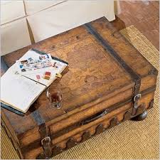 Map Coffee Table World Map Trunk Coffee Table 0576070 Butler Specialty