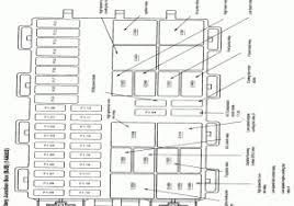 fuse box layout 2005 ford escape efcaviation onlineedmeds03 com