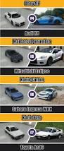 fake lamborghini vs real check out 50 gta v cars and their real life counterparts in