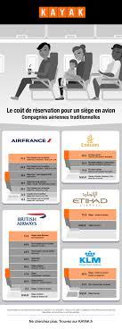 air reserver siege à quels prix s attendre pour réserver un siège dans l avion