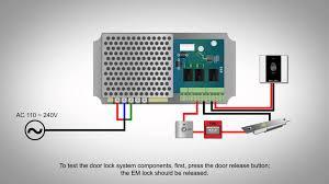 break glass door release fingertec adaptec plus installation guide iii activating the door