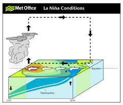 la nina in graphics official blog of the met office news team