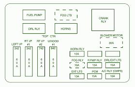 2003 chevrolet impala underhood top fuse box diagram u2013 circuit