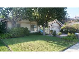 homes for rent in anaheim ca
