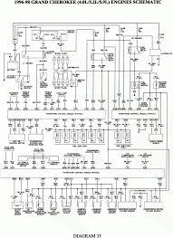 98 cherokee wiring diagram diagram schematic rh yomelaniejo co 1999 jeep grand cherokee wiring diagram abs