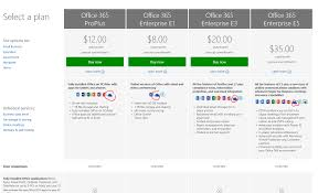 Emails For Business by Onedrive Vs Onedrive For Business U2026 What U0027s The Diff Constant