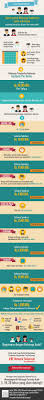 nissan finance simulasi kredit best 20 online kredit ideas on pinterest kredit ohne schufa