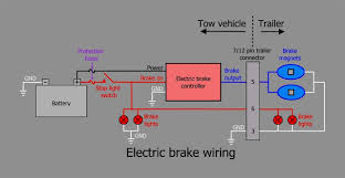 electric trailer brakes wiring diagram on brake controller and