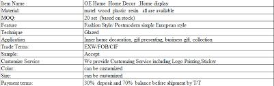 d000243 new design classic cheap home decor items wholesale price