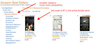 Most Popular Amazon The Complete Guide To Amazon Kindle Seo For Self Publishers Tom