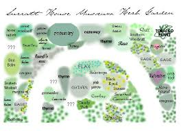 Companion Garden Layout Herb Garden Plans Herb Garden Design Plans Solidaria