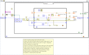 write and read text file as appended using labview discussion