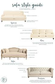 sofa style guide from ballard designs how to decorate european inspired sofa styles from ballard designs
