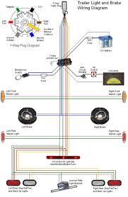 trailer lights wiring diagram australia within 7 pin round best