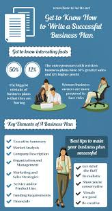 how to write a paper presentation 125 best education ucollect infographics images on pinterest this presentation presents how to write a business plan successfully
