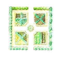 Kitchen Gardens Design Vegetable Garden Design Drawing U2013 Izvipi Com