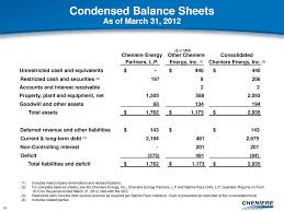 Consolidated Balance Sheet Template June2012corporatepresent