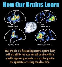 how children naturally learn creative by nature