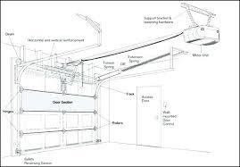 Overhead Garage Door Replacement Parts Overhead Door Parts Dobroeutro