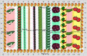 Garden Layout Planner Free Vegetable Garden Plans Vegetable Garden Planner Vegetable 17