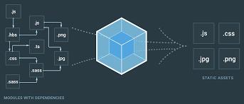 a beginner u0027s guide to webpack 2 and module bundling u2014 sitepoint