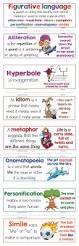 Irony Worksheet 55 Best Figurative Language 5th Images On Pinterest Teaching