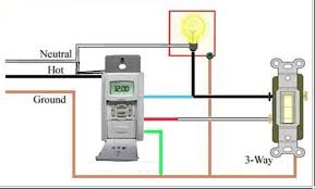 Intermatic Ej351 Timer by 66 Best Christmas Story Images On Pinterest A Christmas Story