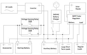 wiring diagram for solar panels on a caravan efcaviation com