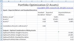 free portfolio optimization